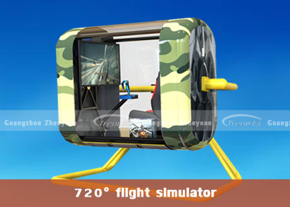 720°flight simulator