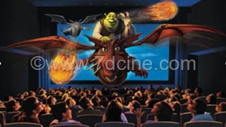 What is a 4d Cinema Theater? and Which is 4d Cinema is Better?