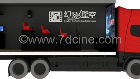 Truck 7d Mobile Cinema Favored by Investors
