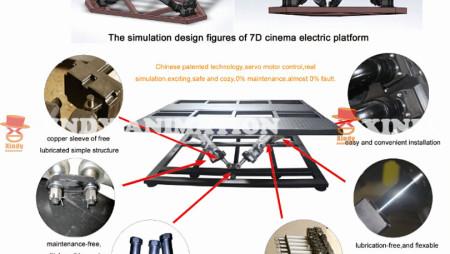 Electric 5d cinema System Platform