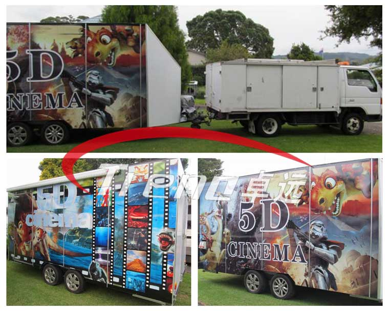 xindy-truck-mobile-5d-theater-in-new-zealand-1